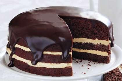نتيجة بحث الصور عن how to make chocolate cake